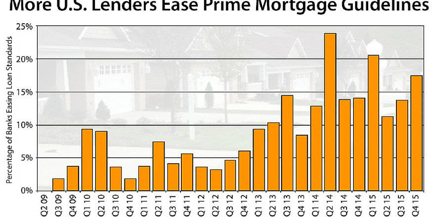 It's an excellent time to buy or refinance a home, says @mortgagereports https://t.co/KLy6KJrPhJ #realestate https://t.co/VpBLnVWqGz