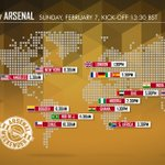 Support @Arsenal wherever you are in the world! #AFCBvAFC https://t.co/KbB4oVmeY7