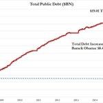 Obama now addressing the national debt https://t.co/tdC9C0yDFn