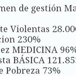 #MaduroEsColaHambreYCuentos ESTE ES EL VERDADERO LEGADO. https://t.co/Pmg1KmJ8kC