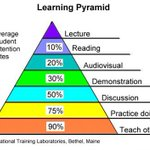 "Ni learning pyramid. berguna buat student. tgk yg 90% ""Teach Other"". Sbb tu xblh kedekut ilmu. 😉  Sharing is caring. https://t.co/t19OdImnfy"