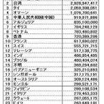 日本の大震災で一早く支援してくれた台湾。 今度は日本の番です(。TдT)人(TдT。) #prayfortaiwan さっきハッシュタグの綴りまちごた(´・_・`) https://t.co/qDeQ1ufQfn