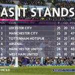 Heres the #BPL table after #MCILEI. How does that look @LCFC fans? https://t.co/rfB33jUWkM