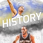 Warriors & Spurs are rolling. This is the 1st NBA season that 2 teams have won at least 42 of their first 50 games. https://t.co/1ZWZkvsjIa