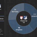 Mañana se jugará el Clásico Capitalino 284 por Liga. Toda al previa en https://t.co/qnrSiizDKL #MásAzulQueNunca https://t.co/9BRhKAgZxd