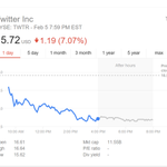 ARE YOU SURE THIS IS A GOOD IDEA BRO @jack #RIPTwitter https://t.co/e8Bvz6IU7c