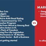 Take a look at Jeb's record as a conservative reformer vs @MarcoRubio's record as a do-nothing senator. #GOPDebate https://t.co/xQd2jm66D6