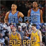 Tonights Thunder-Warriors matchup features the top 2 scoring duos in the NBA. https://t.co/62njjOClh5