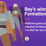 Back by popular demand: Beyonce drops #Formation and searches soar. ???? ???? #GoogleTrends #SB50 https://t.co/MfOW992Hau