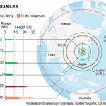 GRAPHIC: North Korea missile ranges https://t.co/VEr8aN4IXt