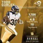 2015 Offensive Rookie Of The Year: @RamsNFL RB @TG3II! #NFLHonors https://t.co/hxniiHAOP5