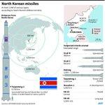 #NorthKorea launch: Chronology of North Korean missile development https://t.co/tSB1upK6Vp https://t.co/0JGRS6hjcy