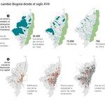 Superpoblación en la capital: así cambió Bogotá desde el siglo XVII https://t.co/9uIR33sKk6 https://t.co/FnaGaLxqlc