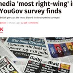 """""""British media most right-wing in Europe, @YouGov survey finds"""" https://t.co/mRnqLHky4a #BBC #bias https://t.co/DKJBjXsvIy"""