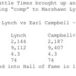 Amazing how similar the careers of Marshawn Lynch and HOF RB Earl Campbell turned out to be... https://t.co/Fua5dAIYo9