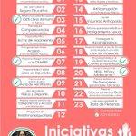 Interesante análisis sobre la productividad legislativa del #CongresoSinaloa Preciso información @evillanuevamx https://t.co/DWAlZ3kXMt