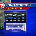 The sweaters & scarves will be put to good use this week. @wsvn https://t.co/SNCASaBTjV