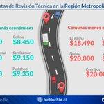 MAPA | Conoce las plantas de revisión técnica más económicas de la Región Metropolitana https://t.co/i0pArxfYHt https://t.co/tj006J4Mma