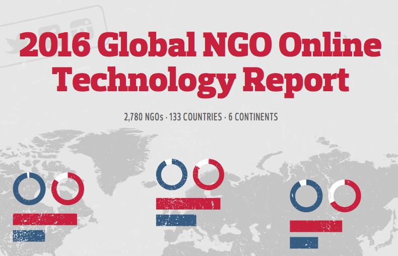 From more than 2000 global #nonprofits comes #NGOTech2016: https://t.co/PKroKvNrOK via @NonprofitOrgs @PIRegistry https://t.co/jqvdJJIVcd
