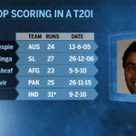Only the fifth time that a No. 9 has top scored in a T20I #INDvSL https://t.co/zDeygXNcaE