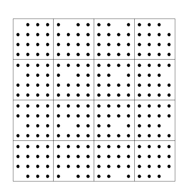 Without counting all of them, how many dots are in this shape? What did you notice that made this easier? #CthenC https://t.co/TbvORZRDgU