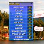 Just going to leave these 2 pm temperatures here for all the warm weather fans out there... #wawx #idwx https://t.co/kfRA83uEhT