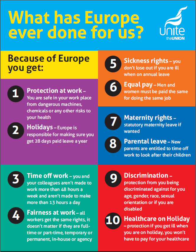 """""""@munkey_boy: Damn Europe and their pesky laws. https://t.co/Ix2QqWXWHX"""" #brexit Want to lose all these protections? By all means vote out"""