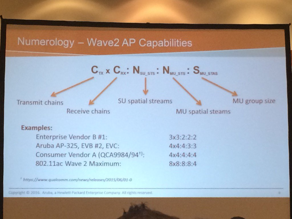 AP capabilities with 802.11ac wave 2 are starting to remind me of IPv6 addresses. #WLPC https://t.co/MOgEyWzCT8