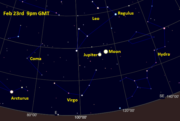 "The bright ""star"" near the Moon this evening will be Jupiter https://t.co/tPmCeJw7S1"