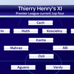 Thierry Henrys picked his top four combined XI...thoughts? 5 from #LCFC, 4 from #AFC 1 from #COYS 1 from #MCFC https://t.co/SJ4KEOVkt7