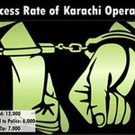 Rangers conducted about 7,000 operations in Karachi https://t.co/NIvFlz4dXL