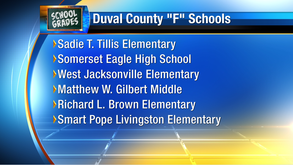Just in: school grades for florida schools. we're going through them now.  here are
