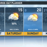 Bundle up and hunker down: a bitterly cold weekend ahead. Big warm-up though next week. #wmiwx @wzzm13wx https://t.co/VDxajB2Ucs