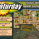 1105pm: Tomorrow (Sat) will be a great day to get outside! #ElPaso #LasCruces https://t.co/TWozdObb8W