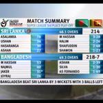 WATCH: Highlights of Bangladeshs historic win against Sri Lanka to finish 3rd at #U19CWC https://t.co/TYpyGdjQWL https://t.co/egXQQ7H9lr