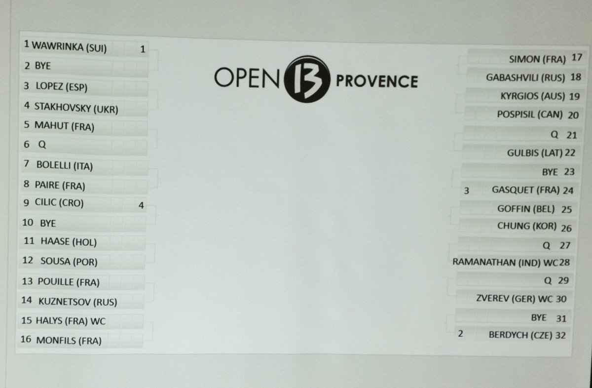 The draw for the 2016 #Open13 Provence has just been announced! Good luck to all! tennis #atp https://t.co/dxaSD8FRyG