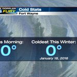 Fort Wayne dropped to 0° this morning - tying the coldest of the winter so far! #15Fury #babyitscoldoutside https://t.co/uG3PwI91Ns