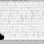 Northwest Oklahoma City seismograph shows we are still shaking from the 11:08 AM #earthquake at 11:16 CST https://t.co/PMpUKXqfKk