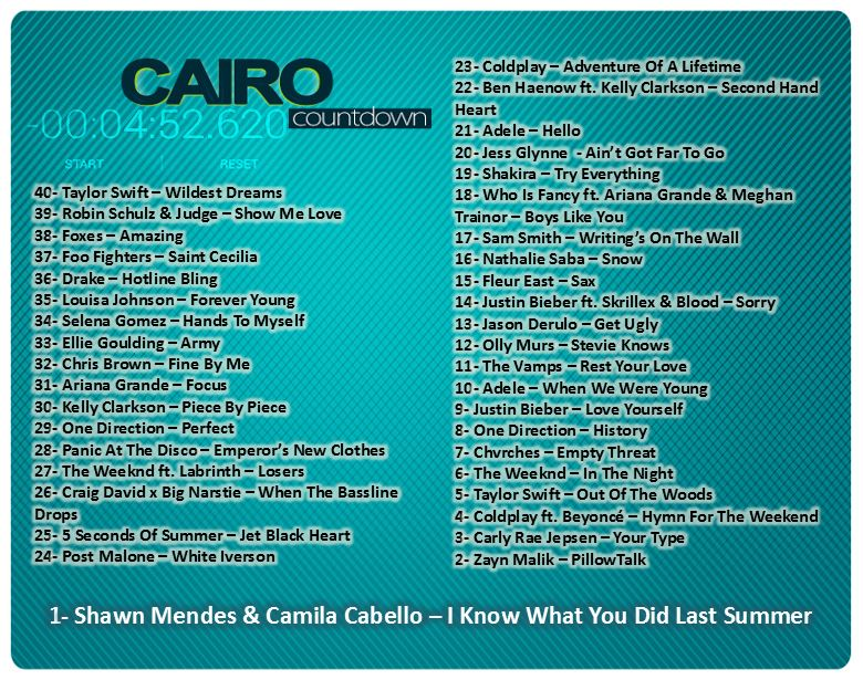 #CairoCountDown list for Today by Yara! ;)  #1 Shawn Mendes & Camila Cabello – I Know What You Did Last Summer https://t.co/LNCs49lHk8