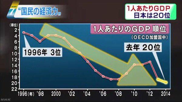【社会】 消費の前年割れ、事実上14カ月連続 長引く消費低迷★6©2ch.net YouTube動画>26本 ->画像>27枚