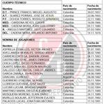 Inscritos de @Cucutaoficial ante @Dimayor para el @TorneoAguila 2016. https://t.co/tw2qkGO8qv