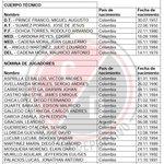 Atención hinchas del @Cucutaoficial , estos son los jugadores inscritos @canaltro https://t.co/GDDTxPPoTl