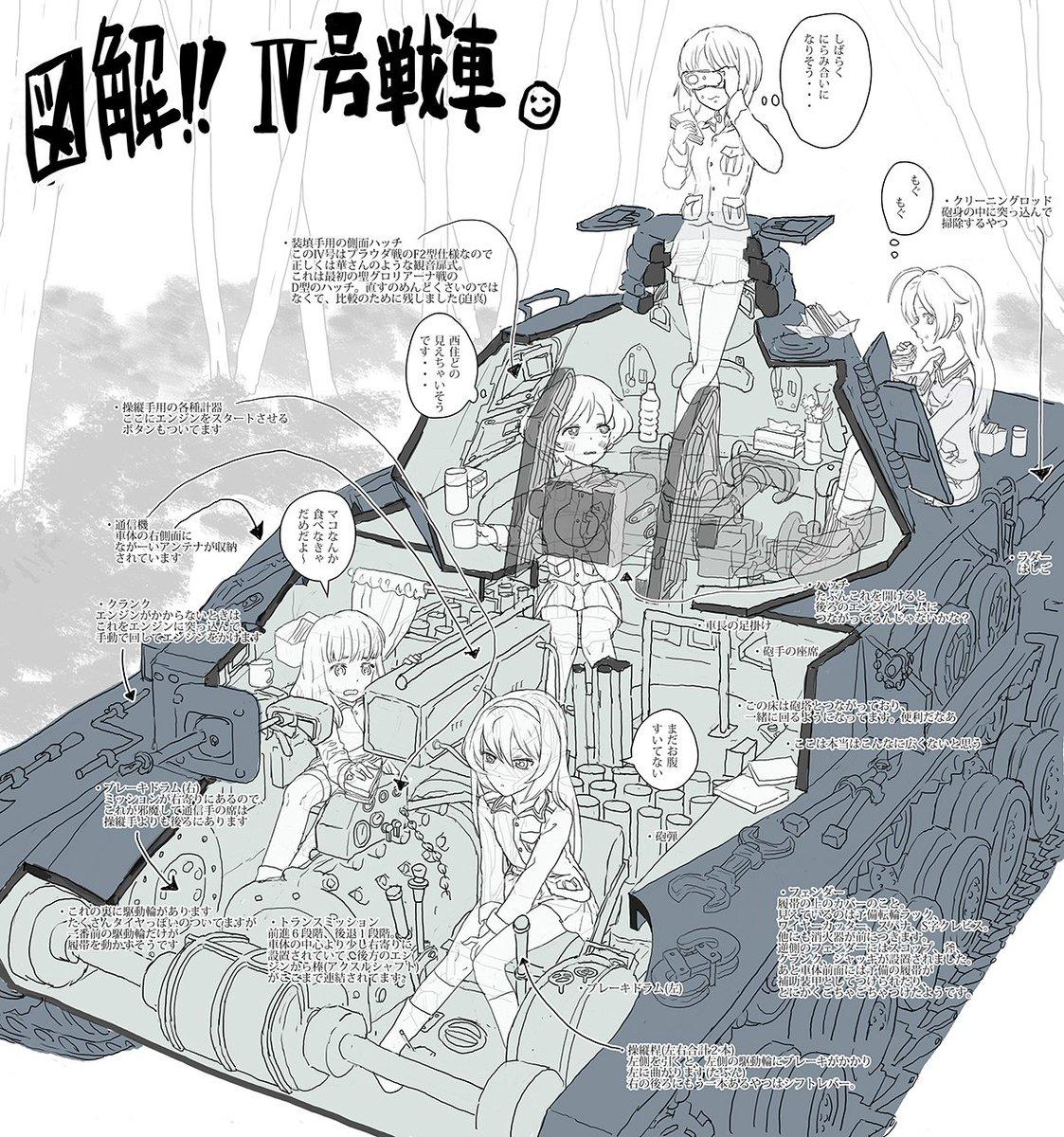 IV号戦車と、こう着状態でサンドイッチ食べながら敵の出方をうかがうあんこうさんチームを描きました。 #ガルパン https://t.co/m80pqd0AMh