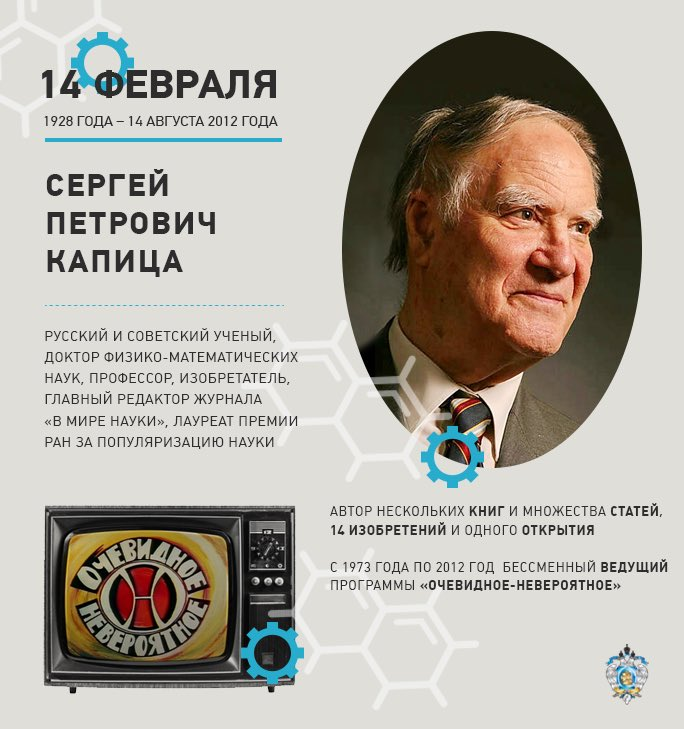 88 лет назад родился русский и советский учёный, популяризатор науки Сергей Петрович Капица. #дата #наука https://t.co/mSlzKOAi4l