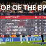 This is what that goal does to the top of the #BPL table... https://t.co/UYemwULQTW