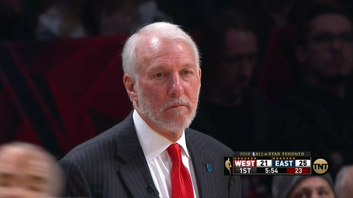 when your All-Star team throws down sick dunks but you just want crisp passing and tight defense https://t.co/uF3LlEYbFs