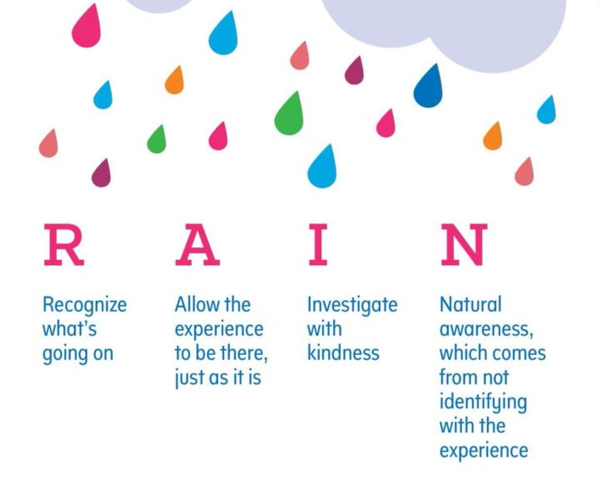 A useful & easy-to-remember #mindfulness practice https://t.co/27SM3GanLb Thanks to @ShamashAlidina