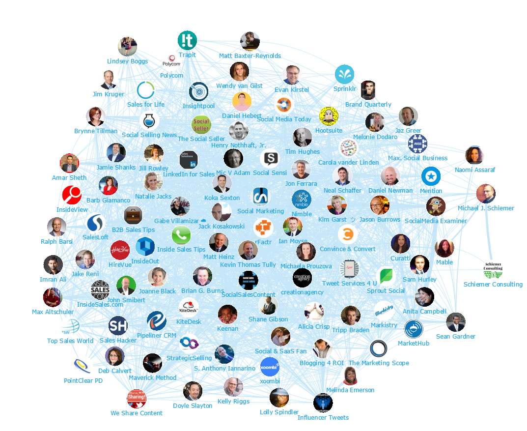 I made the list of Top 100 Influencers and Brands ( #SocialSelling 2016) https://t.co/80XFsvDEt2 via @onalytica https://t.co/wbLY6jIvmn