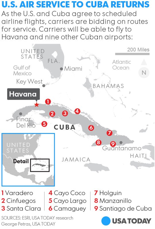 Nearly every big U.S. airline plans to apply for Cuba flights https://t.co/dOhmLmXwSZ - https://t.co/qV8sAJHT6M