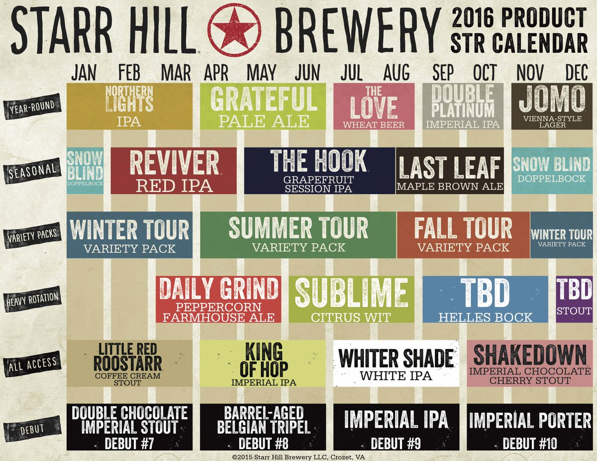 Thrilled to announce the release of TEN new beers in 2016! Check out our 2016 Beer Lineup: https://t.co/20g9E8BEi2 https://t.co/mAI71vtI5A